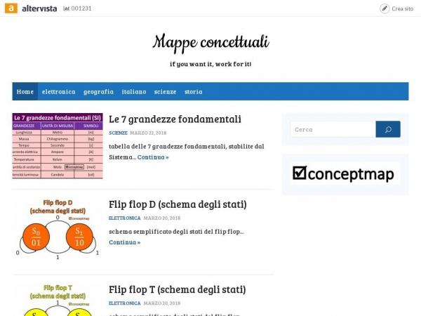 conceptmap.altervista.org